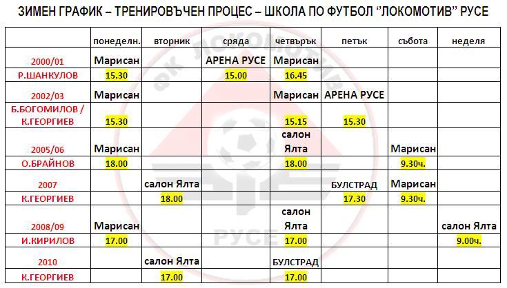 Зимен график за тренировки в школата на Локомотив (Русе)